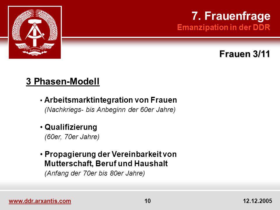 7. Frauenfrage Frauen 3/11 3 Phasen-Modell Emanzipation in der DDR