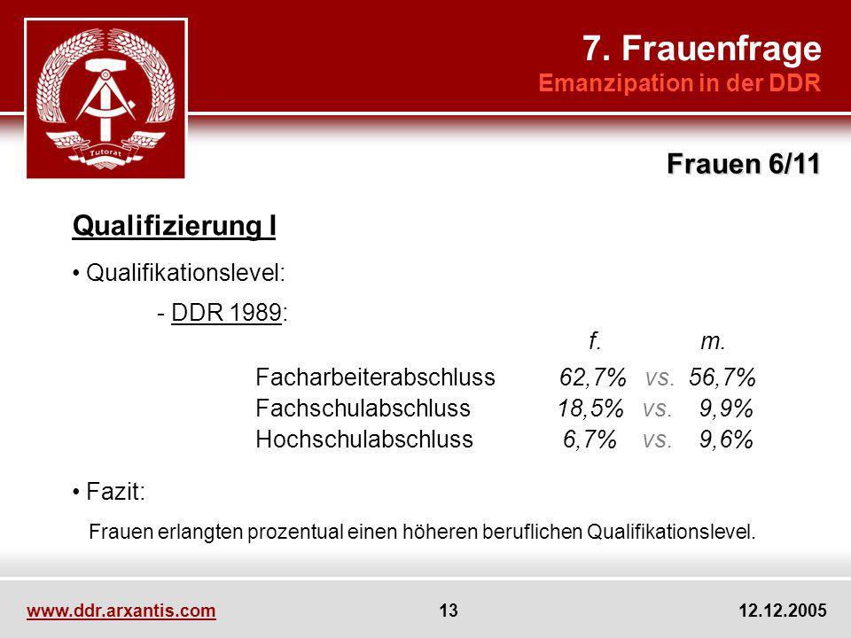7. Frauenfrage Frauen 6/11 Qualifizierung I Emanzipation in der DDR