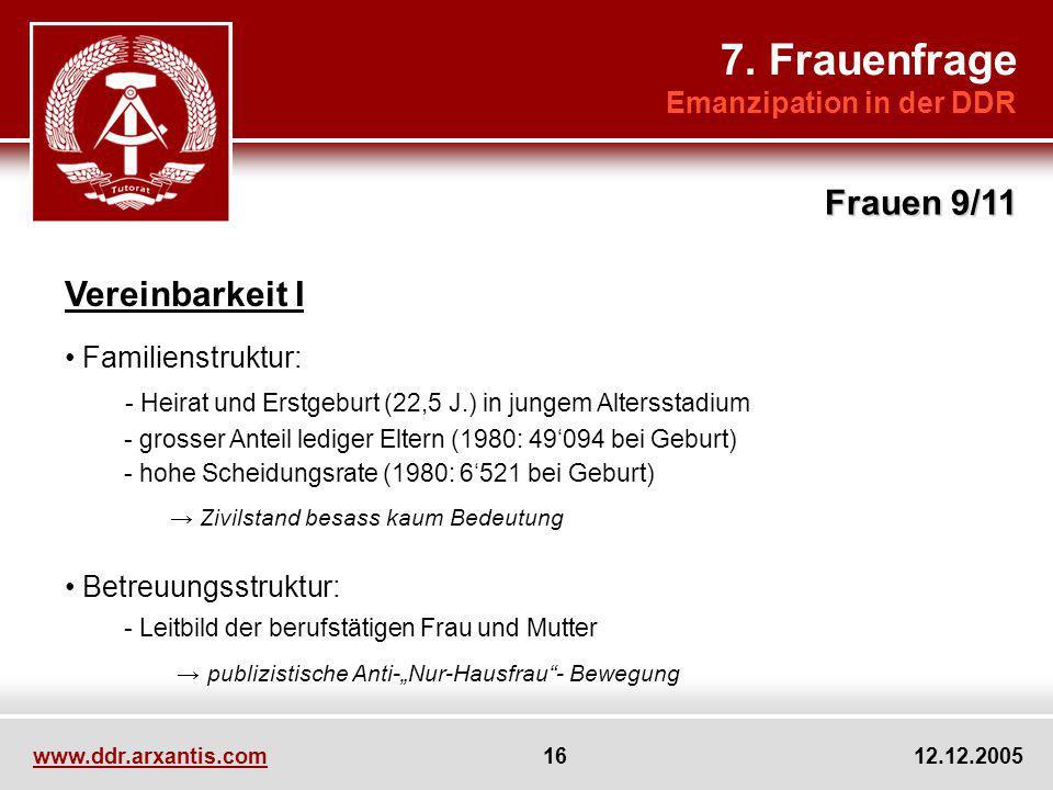 7. Frauenfrage Frauen 9/11 Vereinbarkeit I Emanzipation in der DDR