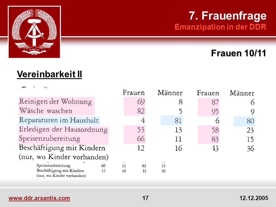 7. Frauenfrage Frauen 10/11 Vereinbarkeit II Emanzipation in der DDR