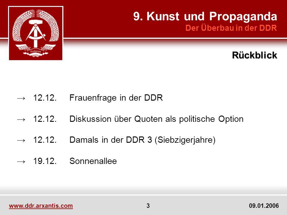 9. Kunst und Propaganda Rückblick → 12.12. Frauenfrage in der DDR