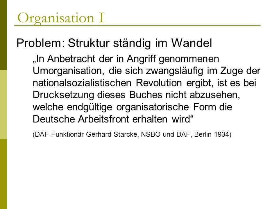 Organisation I Problem: Struktur ständig im Wandel