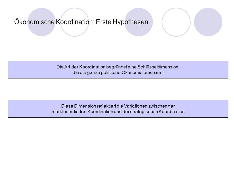 Ökonomische Koordination: Erste Hypothesen