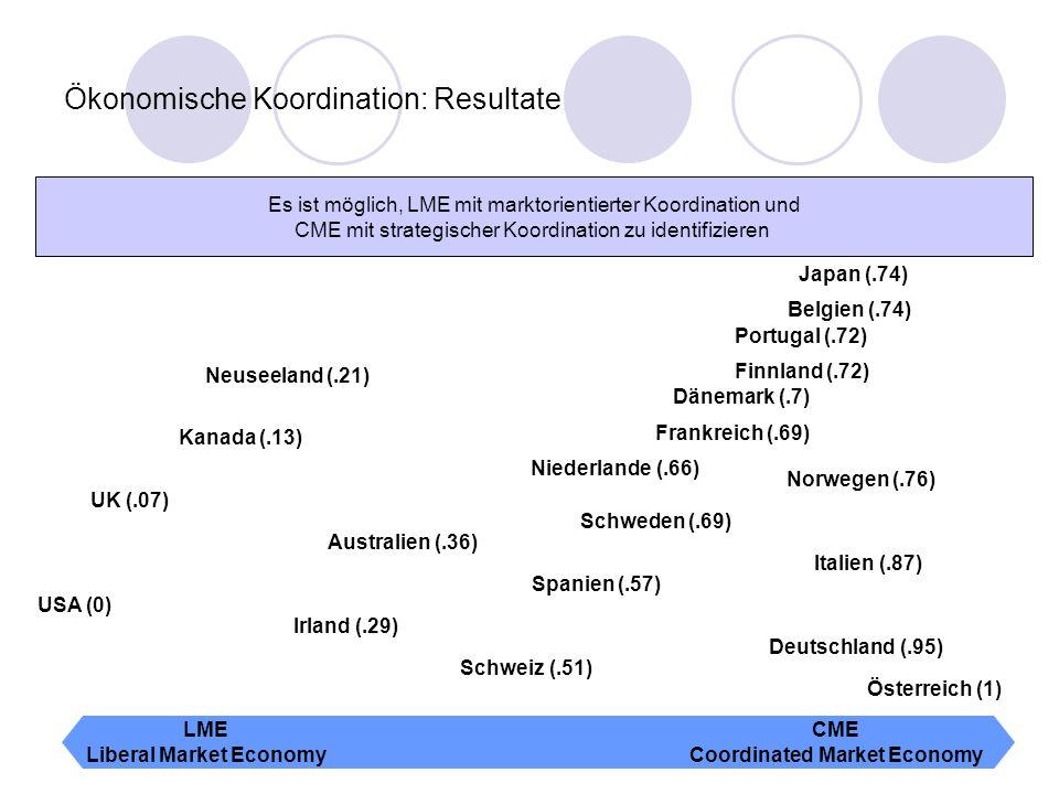 Ökonomische Koordination: Resultate
