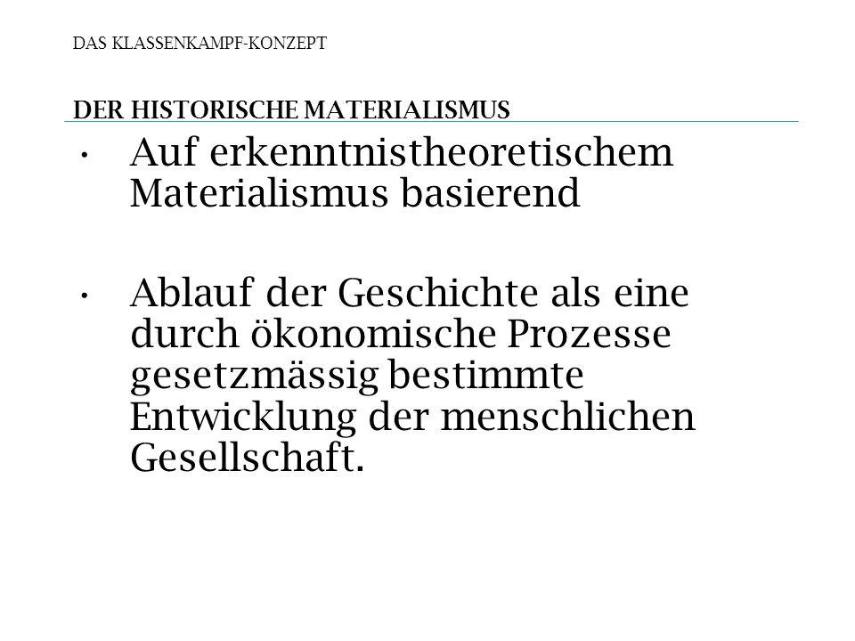 DAS KLASSENKAMPF-KONZEPT DER HISTORISCHE MATERIALISMUS