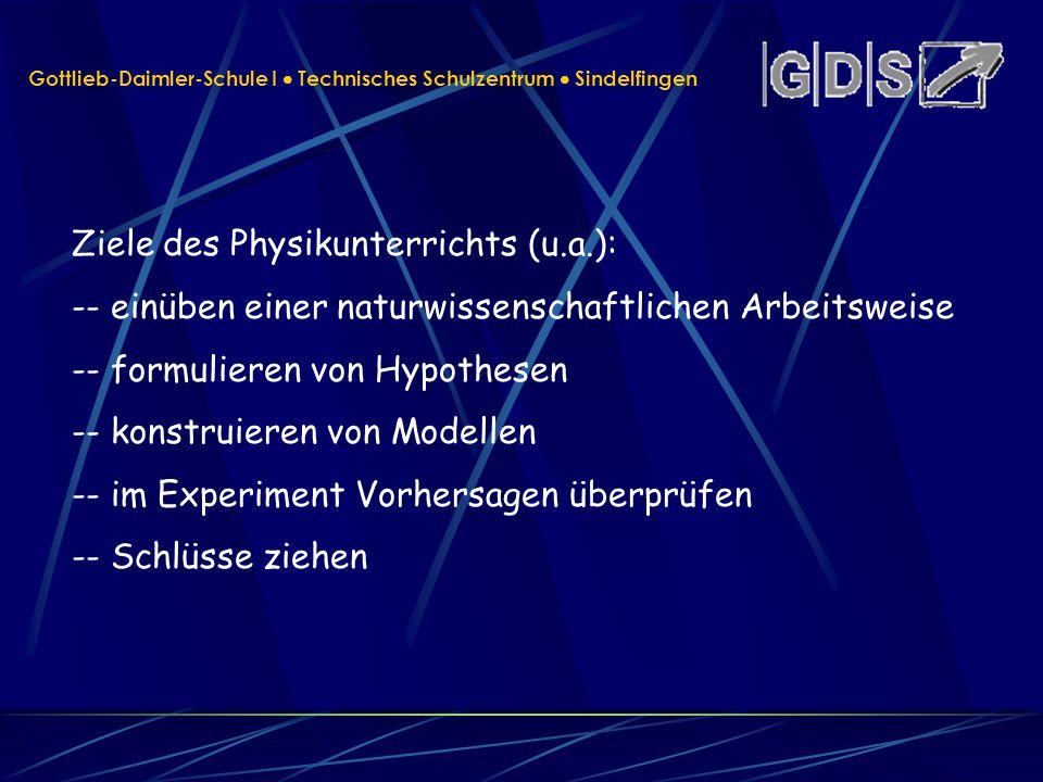 Ziele des Physikunterrichts (u.a.):