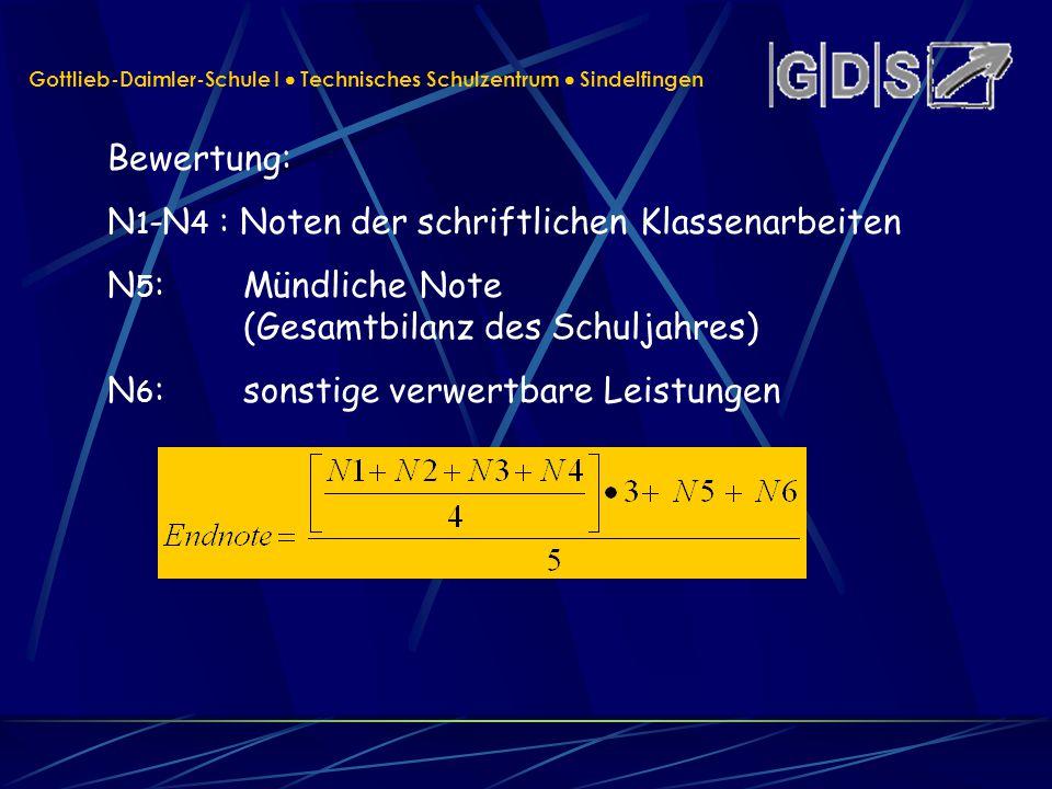 N1-N4 : Noten der schriftlichen Klassenarbeiten
