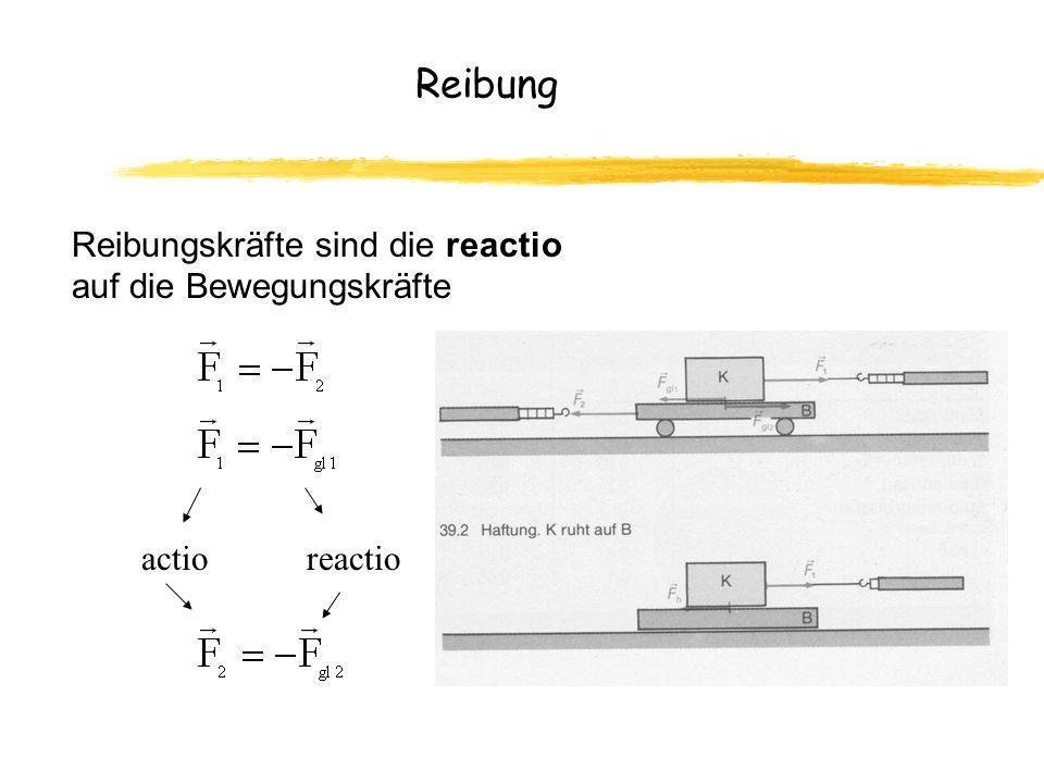 Reibung Reibungskräfte sind die reactio auf die Bewegungskräfte actio