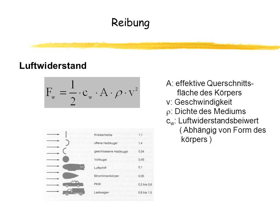 Reibung Luftwiderstand A: effektive Querschnitts- fläche des Körpers