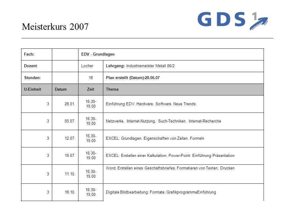 Meisterkurs 2007 Fach: EDV - Grundlagen Dozent Locher