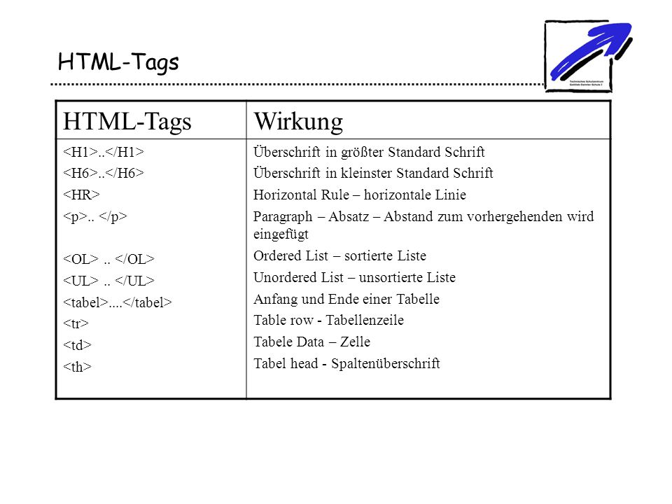 HTML-Tags Wirkung HTML-Tags <H1>..</H1>