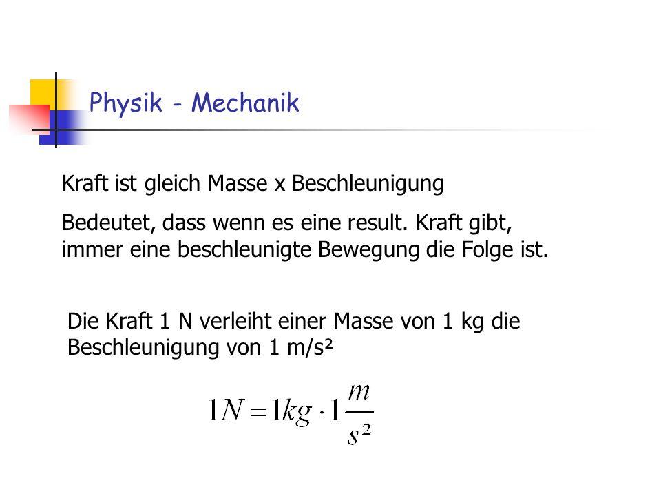 Physik - Mechanik Kraft ist gleich Masse x Beschleunigung
