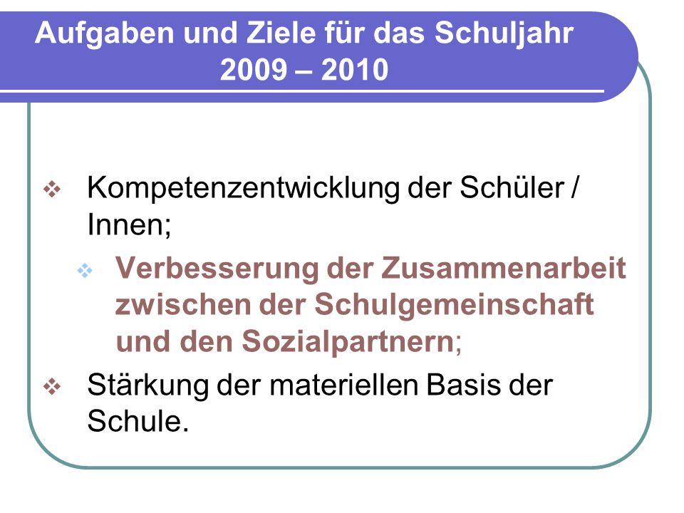 Aufgaben und Ziele für das Schuljahr 2009 – 2010