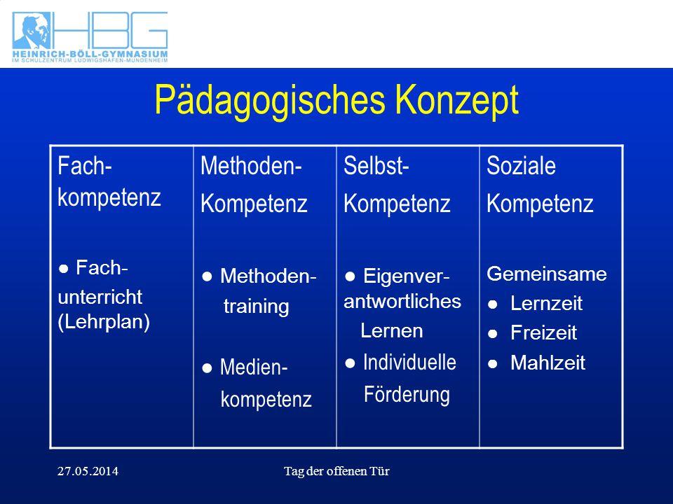 Pädagogisches Konzept