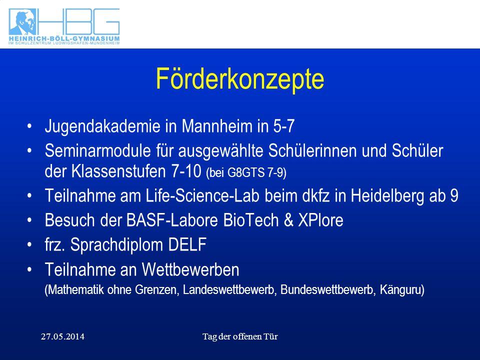 Förderkonzepte Jugendakademie in Mannheim in 5-7