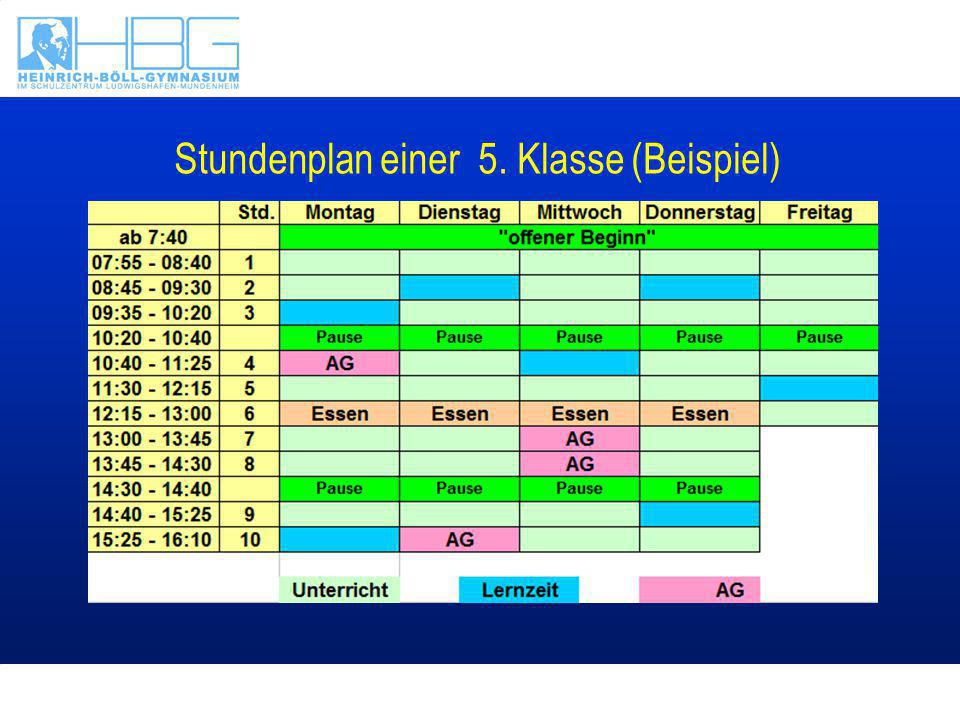 Stundenplan einer 5. Klasse (Beispiel)