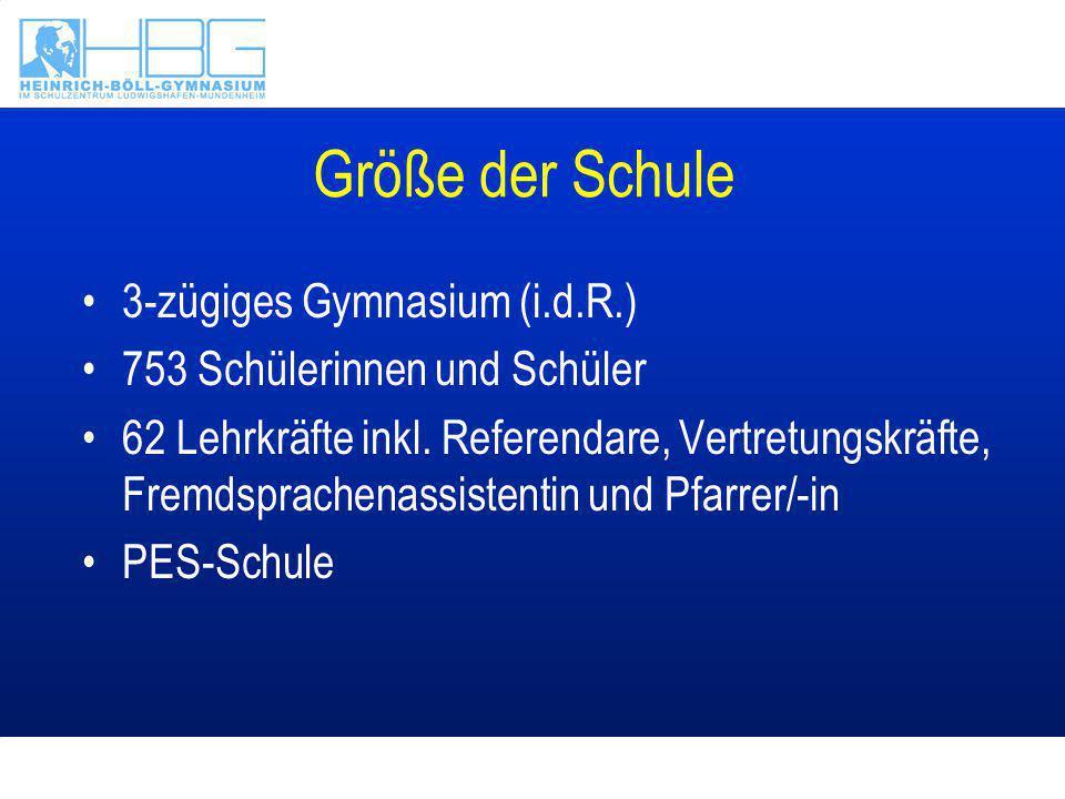 Größe der Schule 3-zügiges Gymnasium (i.d.R.)