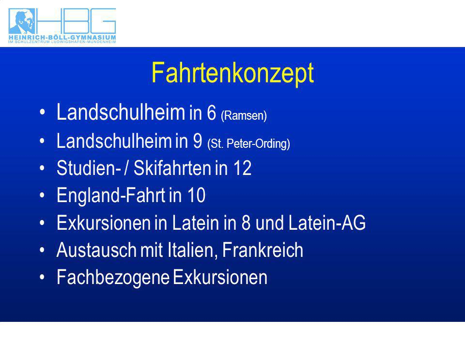 Fahrtenkonzept Landschulheim in 6 (Ramsen)