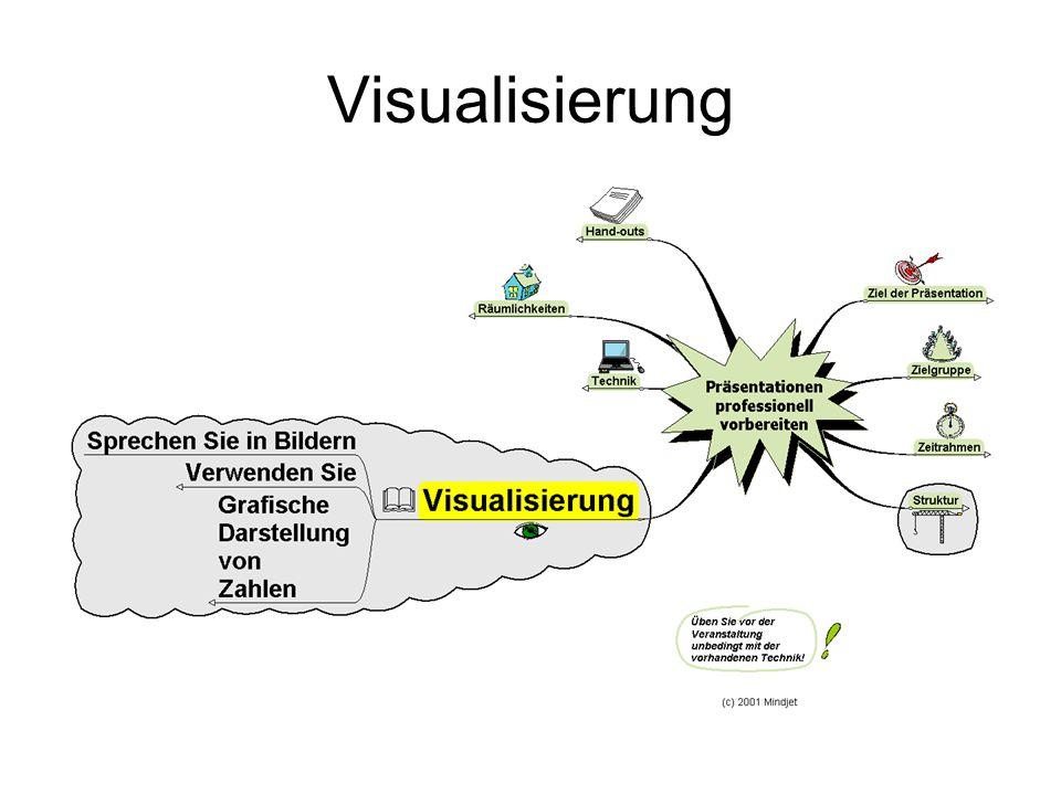 Visualisierung Visualisierung