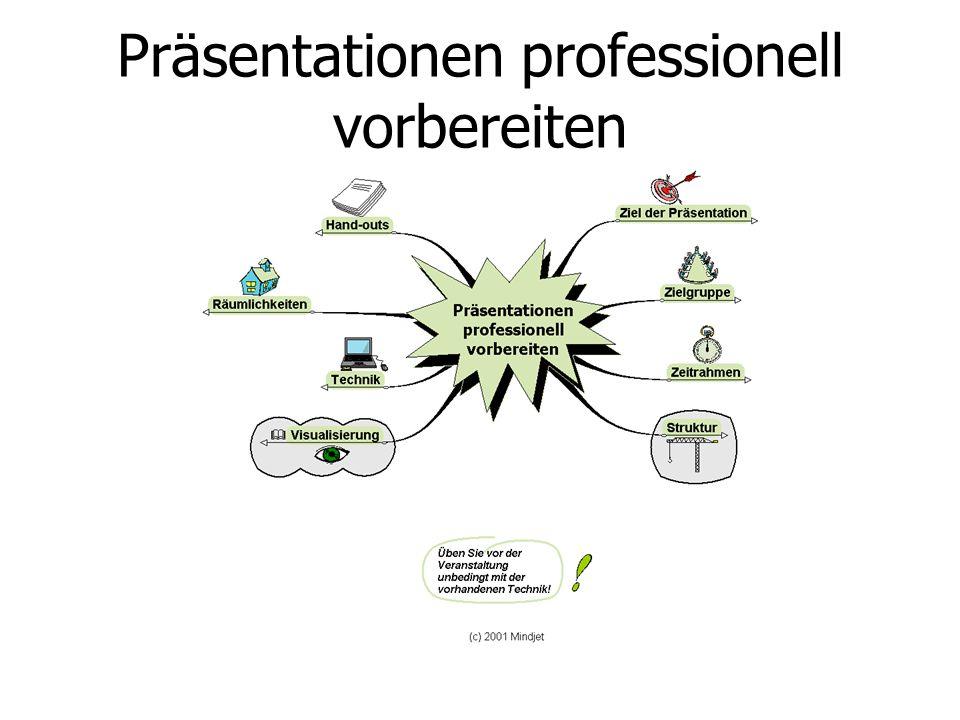 Präsentationen professionell vorbereiten
