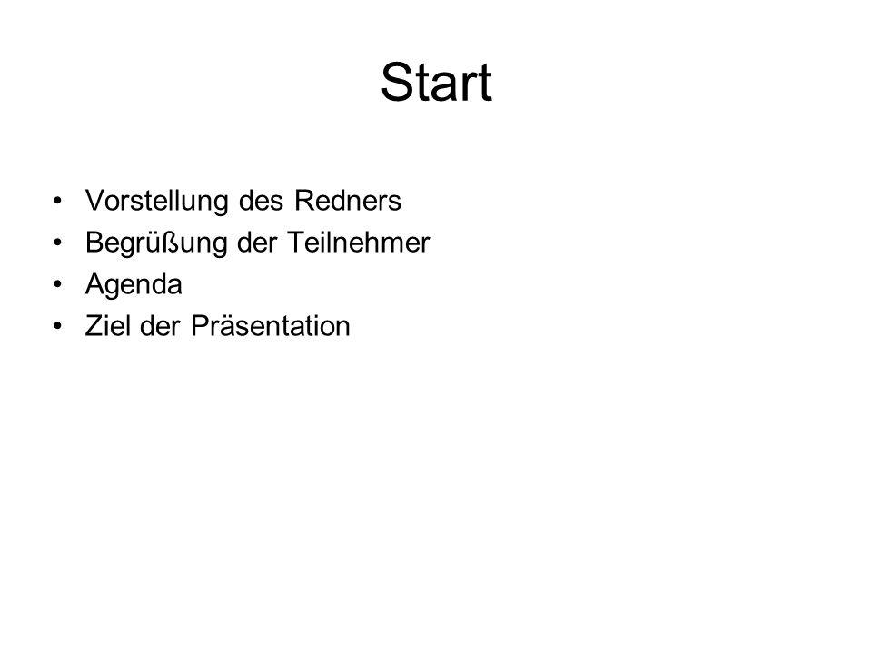 Start Vorstellung des Redners Begrüßung der Teilnehmer Agenda