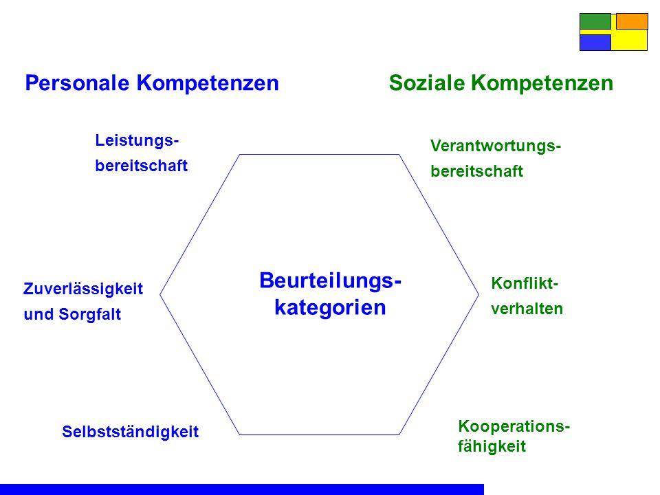 Beurteilungs- kategorien