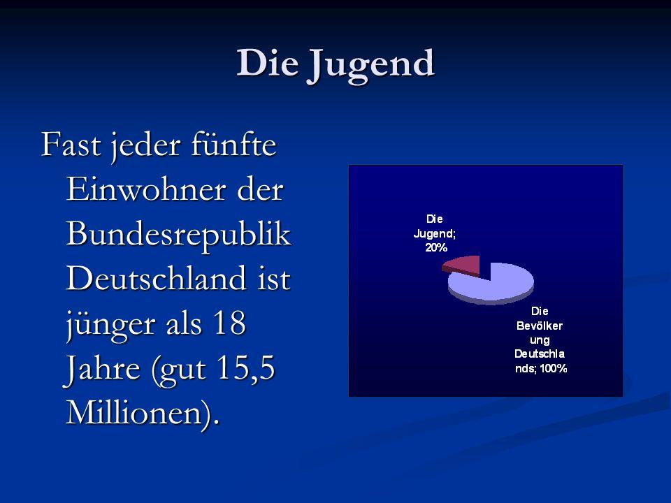 Die Jugend Fast jeder fünfte Einwohner der Bundesrepublik Deutschland ist jünger als 18 Jahre (gut 15,5 Millionen).