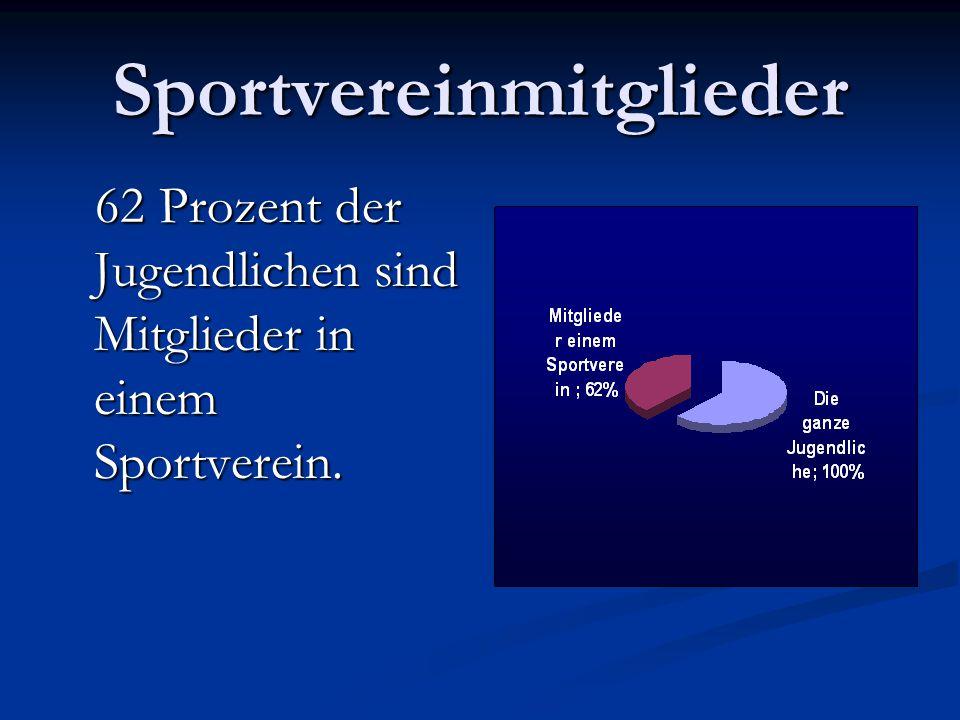 Sportvereinmitglieder