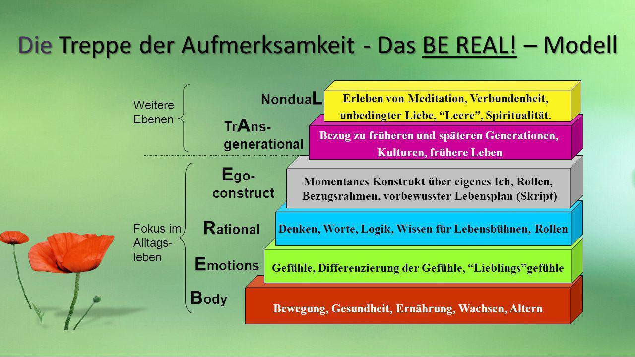 Die Treppe der Aufmerksamkeit - Das BE REAL! – Modell