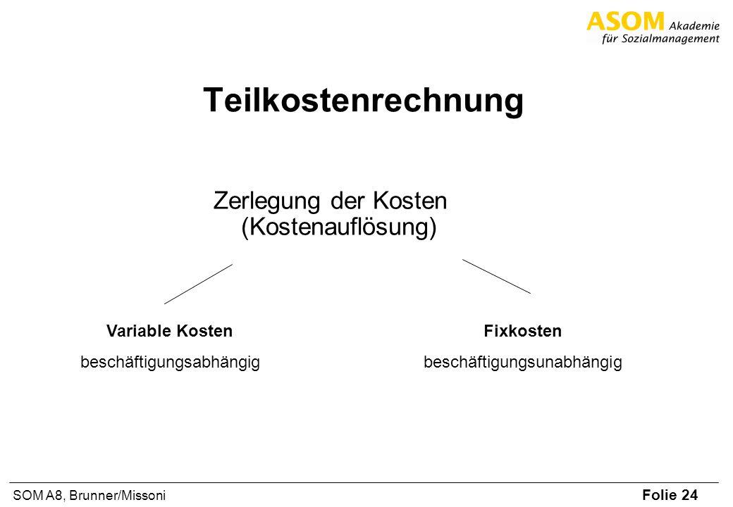 Teilkostenrechnung Zerlegung der Kosten (Kostenauflösung)