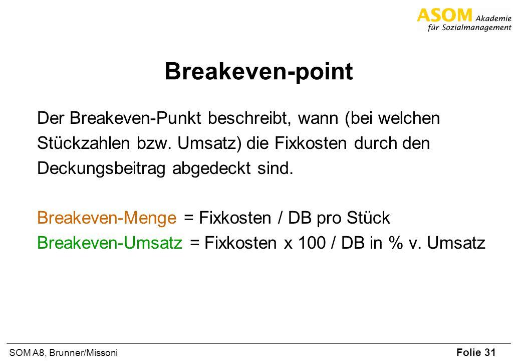 Breakeven-point Der Breakeven-Punkt beschreibt, wann (bei welchen