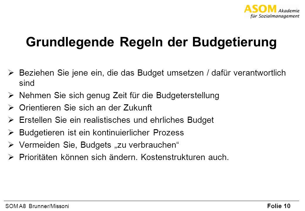 Grundlegende Regeln der Budgetierung
