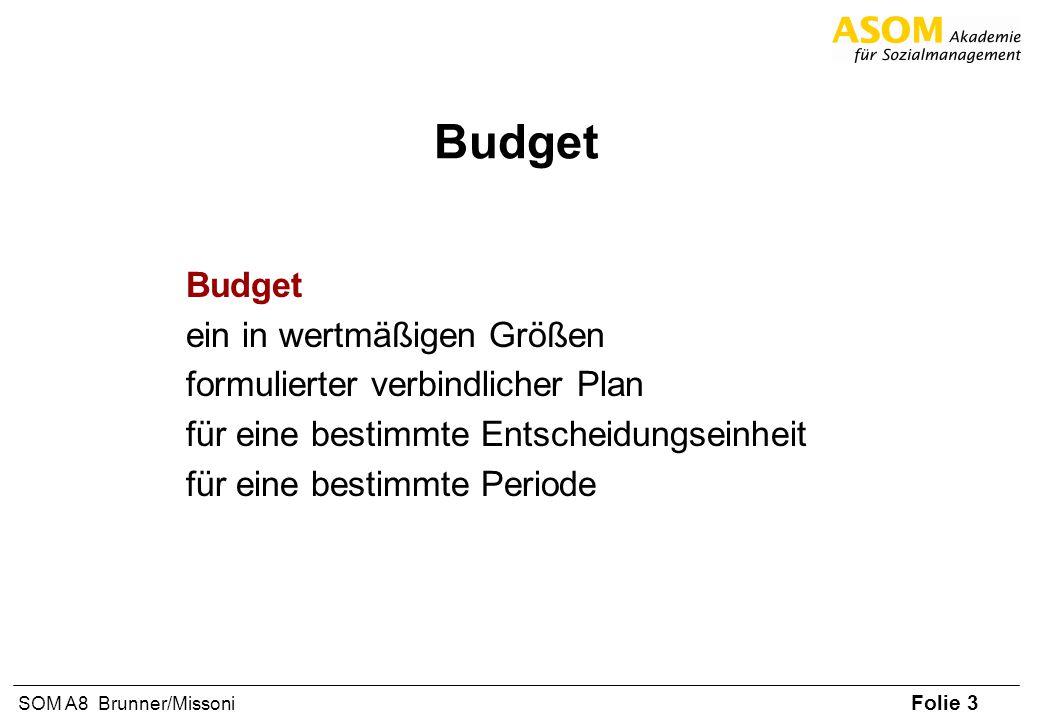 Budget Budget ein in wertmäßigen Größen