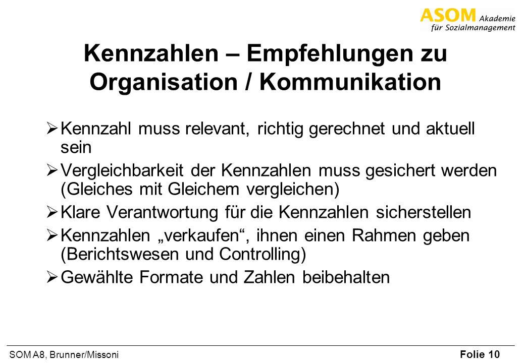 Kennzahlen – Empfehlungen zu Organisation / Kommunikation