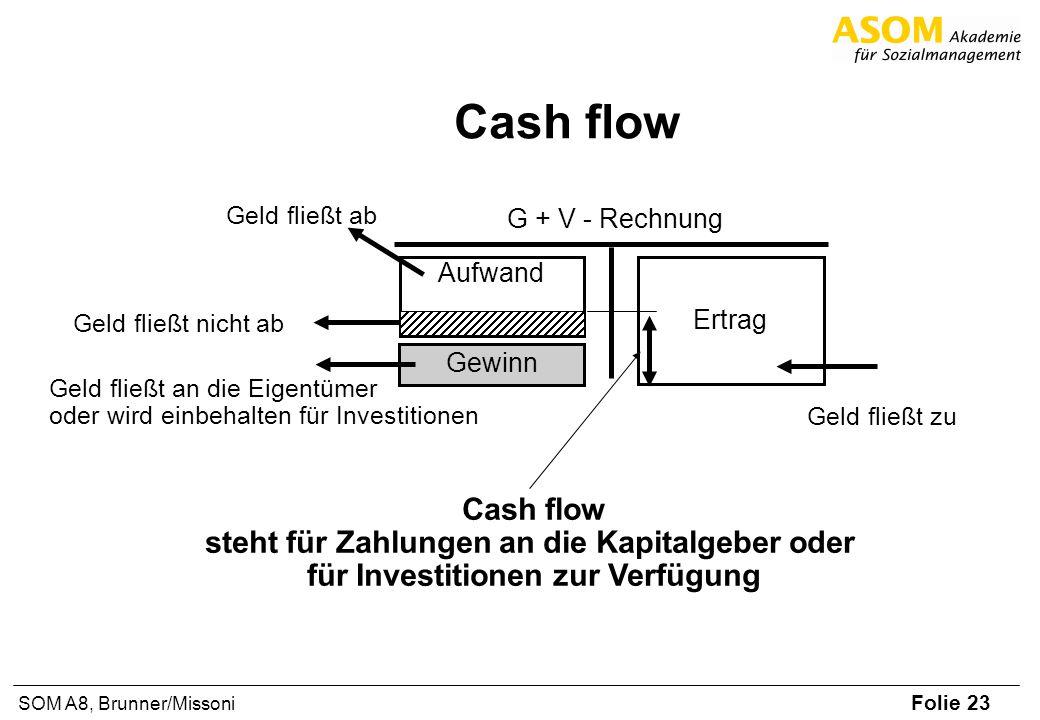 Cash flow Cash flow steht für Zahlungen an die Kapitalgeber oder
