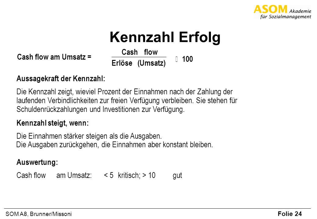Kennzahl Erfolg Cash flow Cash flow am Umsatz =  100 Erlöse (Umsatz)