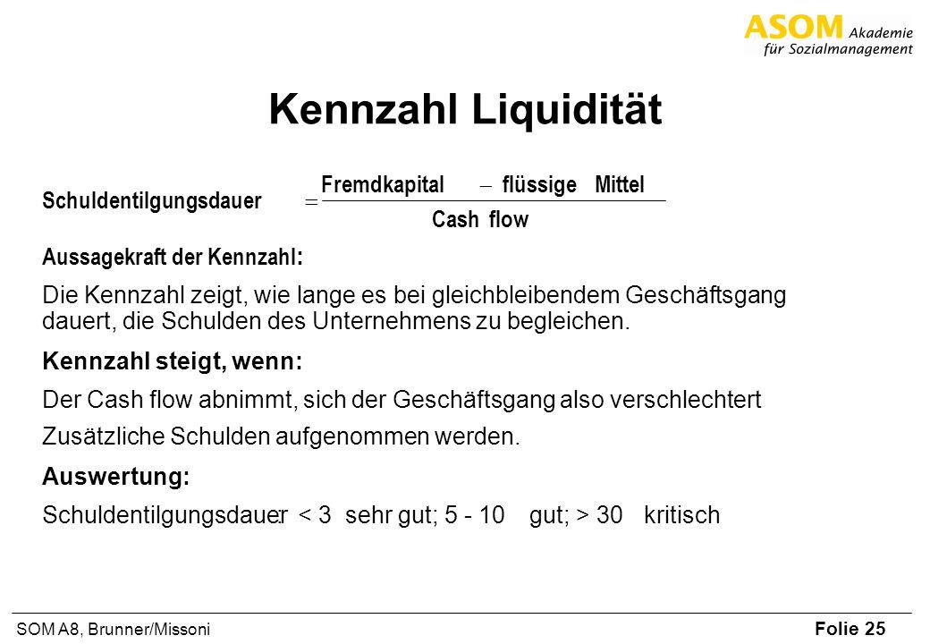 Kennzahl Liquidität Fremdkapital  flüssige Mittel