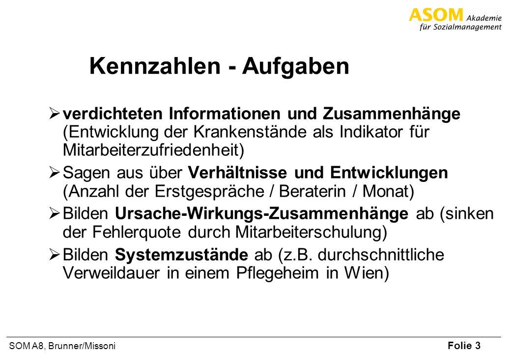 Kennzahlen - Aufgaben verdichteten Informationen und Zusammenhänge (Entwicklung der Krankenstände als Indikator für Mitarbeiterzufriedenheit)