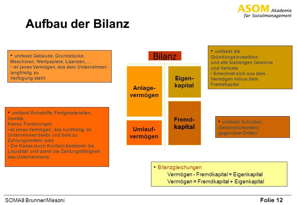 Aufbau der Bilanz Bilanz