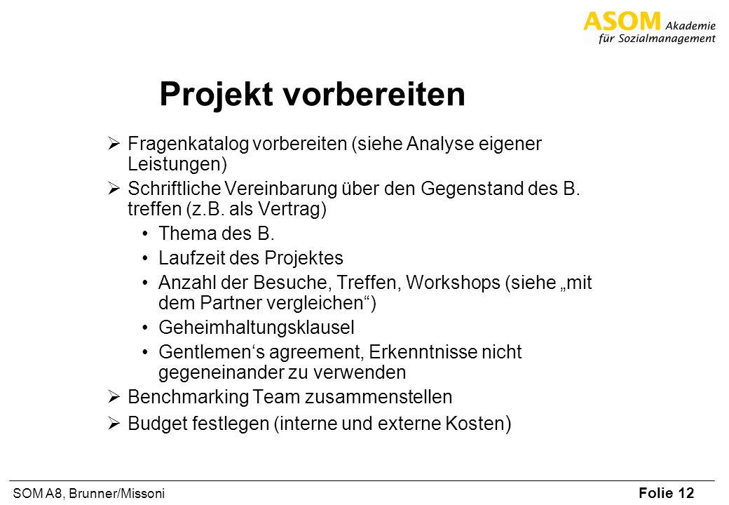 Projekt vorbereiten Fragenkatalog vorbereiten (siehe Analyse eigener Leistungen)