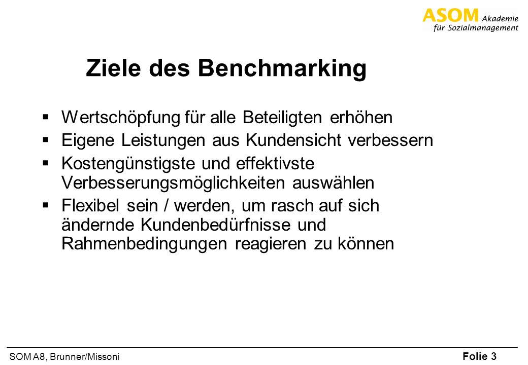 Ziele des Benchmarking