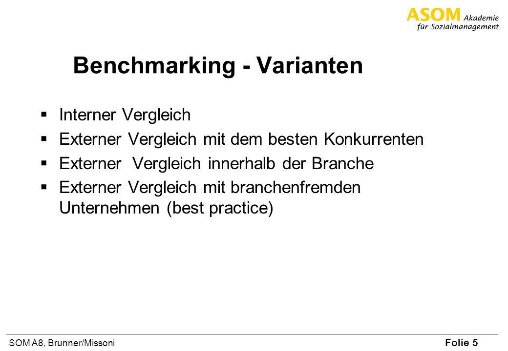 Benchmarking - Varianten