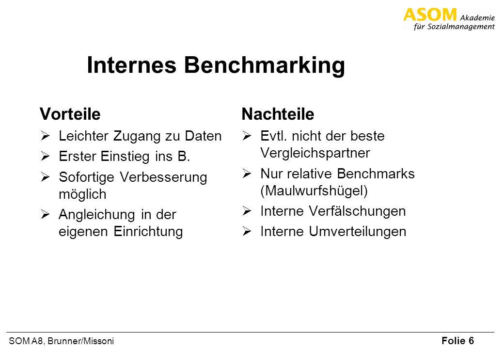 Internes Benchmarking