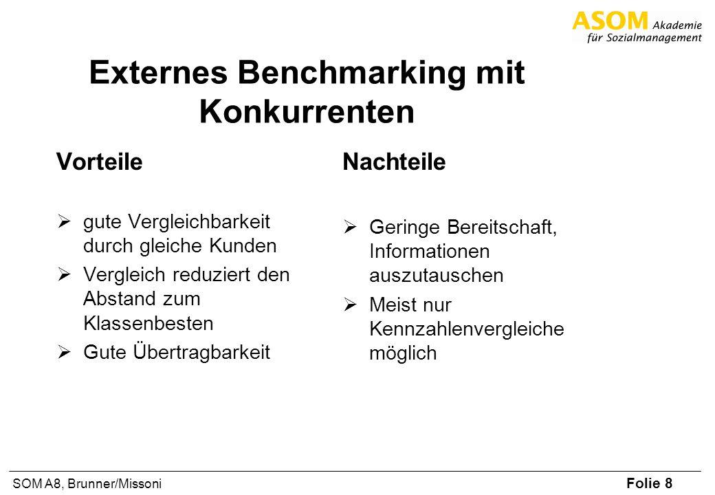 Externes Benchmarking mit Konkurrenten