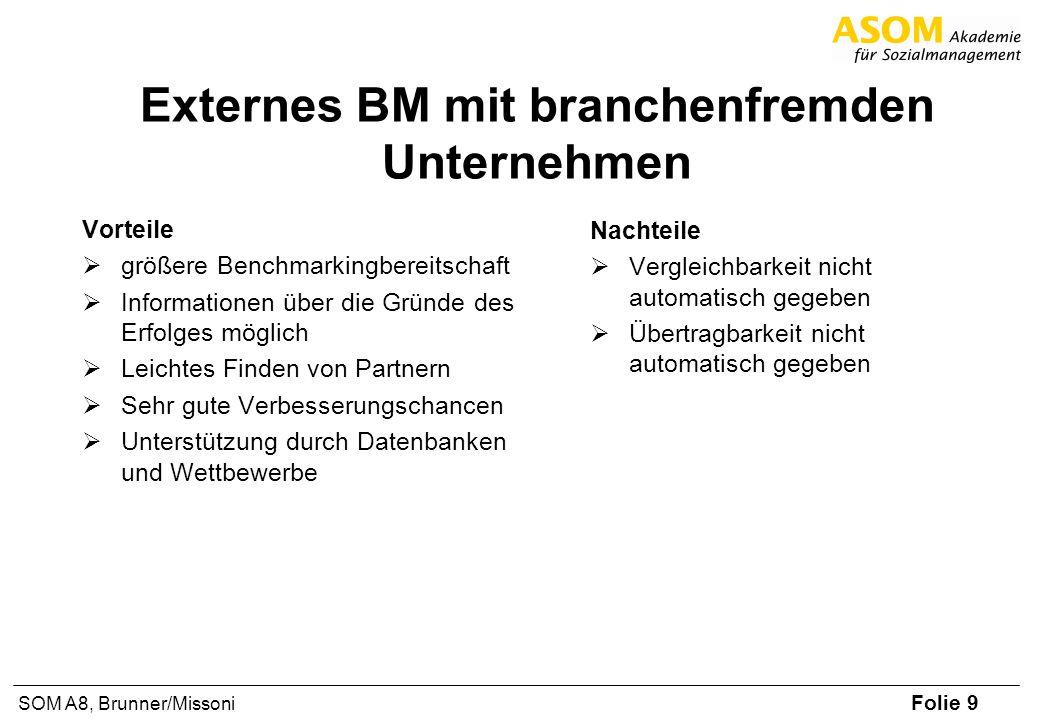 Externes BM mit branchenfremden Unternehmen