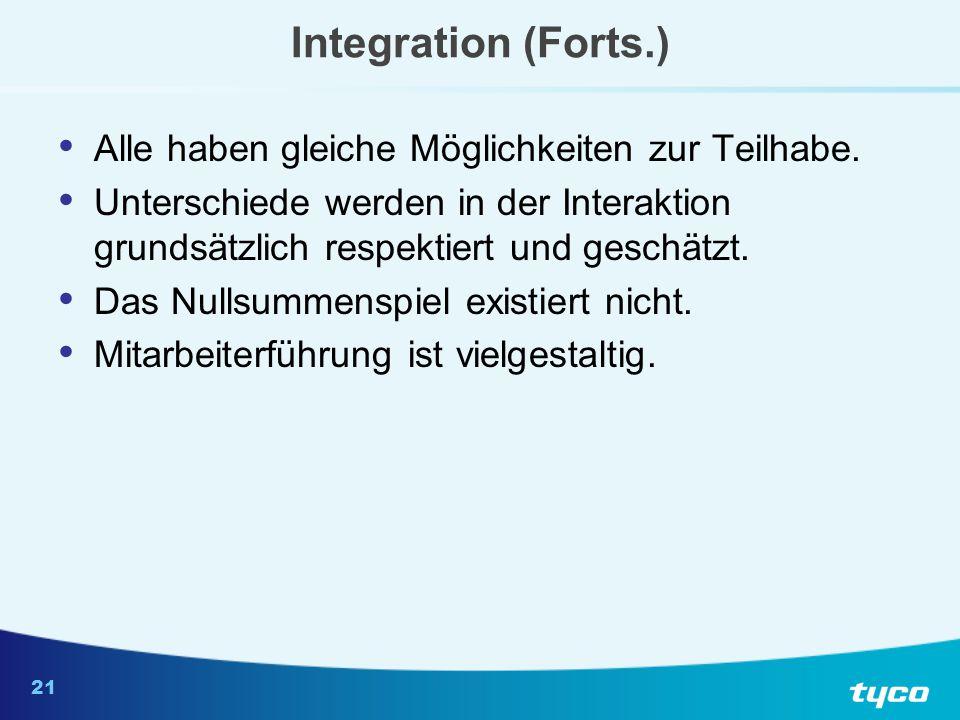 Integration im Geschäftsszenario