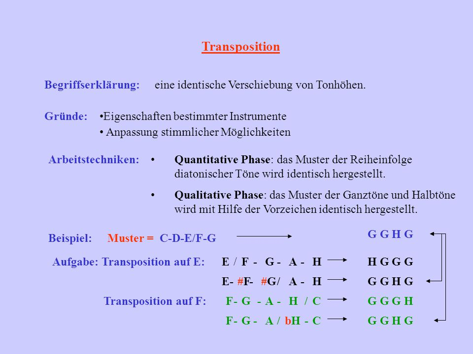 Transposition Begriffserklärung: