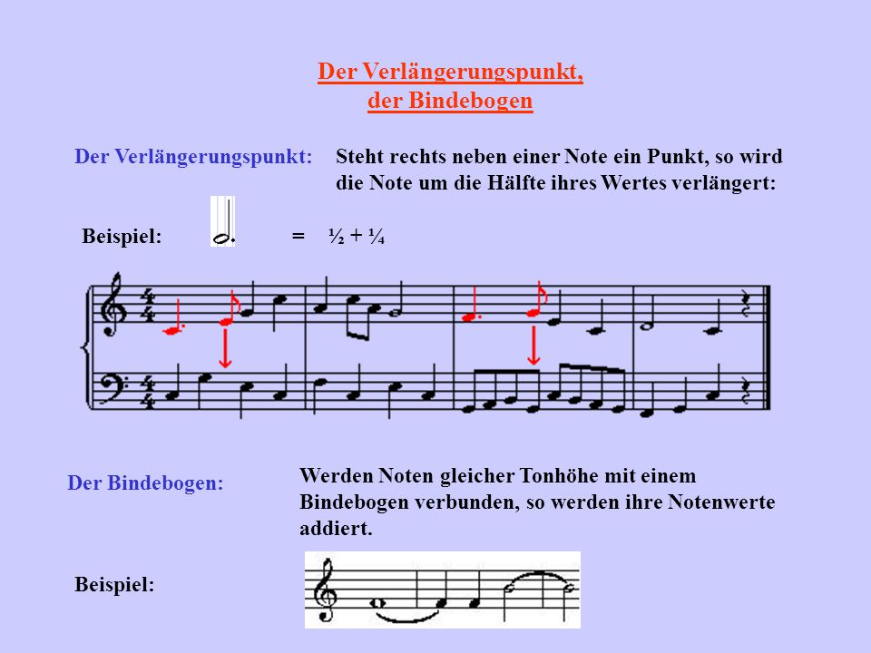 musik akkorde umkehrung erklärung