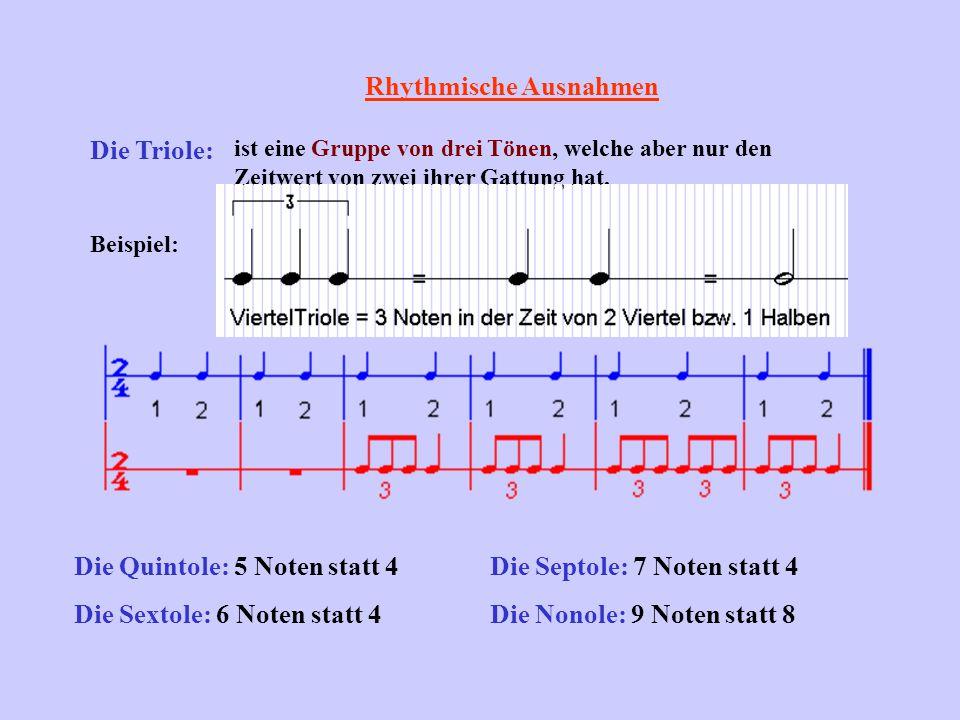 Rhythmische Ausnahmen