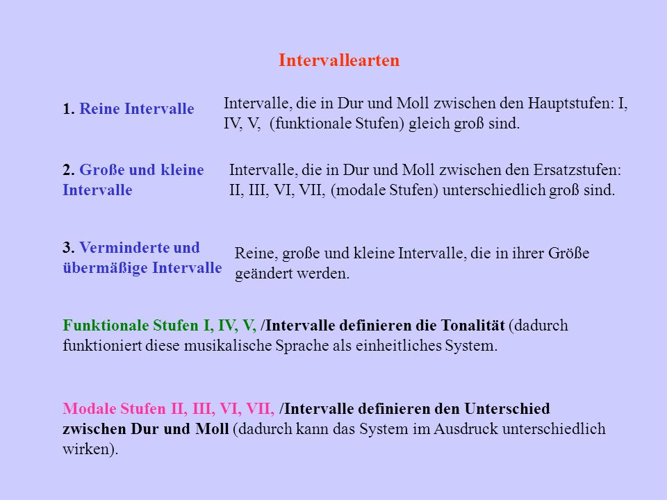 Intervallearten Intervalle, die in Dur und Moll zwischen den Hauptstufen: I, IV, V, (funktionale Stufen) gleich groß sind.